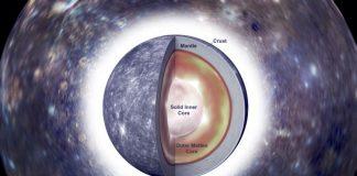 núcleo sólido gigante en Mercurio